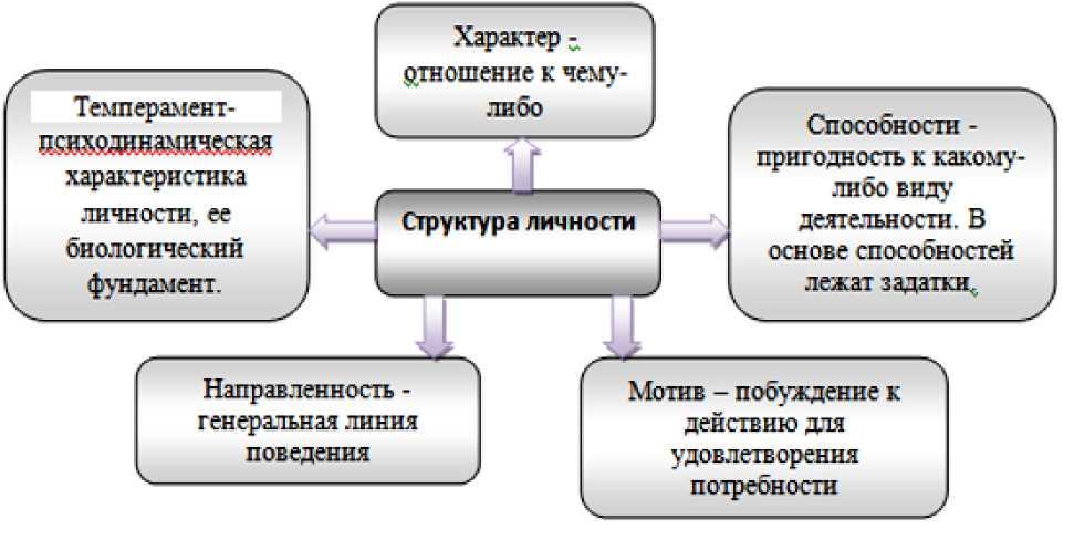 Lib.ru/Современная литература: