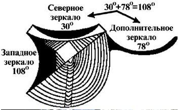 http://lit.lib.ru/img/h/hatybow_a_m/kajlas/kajlas-2.jpg