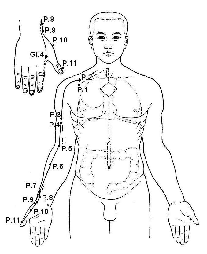 Иглоукалывание преждевременная эякуляция точки