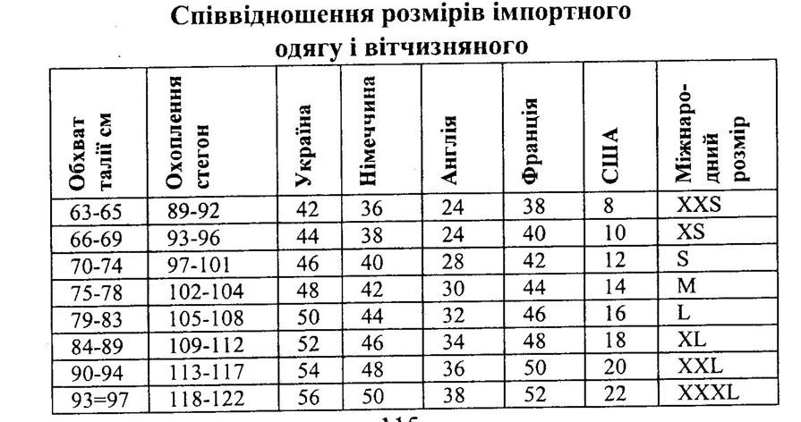 Lib.ru Современная литература  Сиротенко Владимир Васильевич. товарознавство 57730dca34303