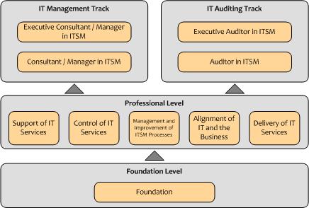 Схемы сертификации продукции 3 и 3а подходят для продукции, стабильность качества которой соблюдается.